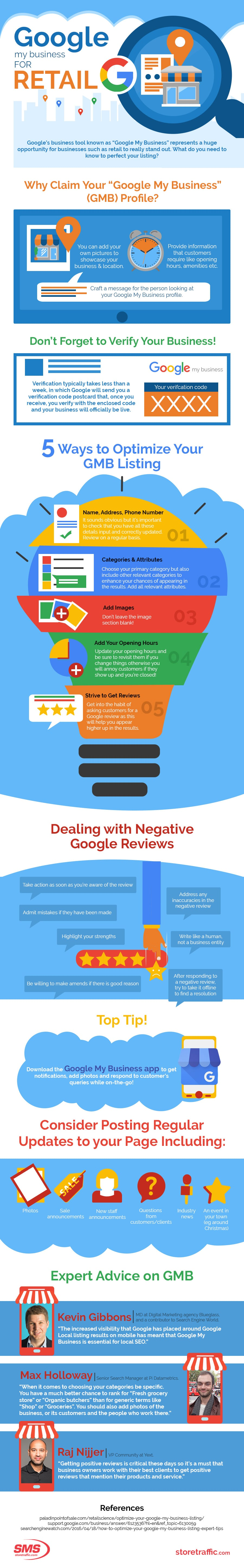 Google-My-Business-Infographic-min