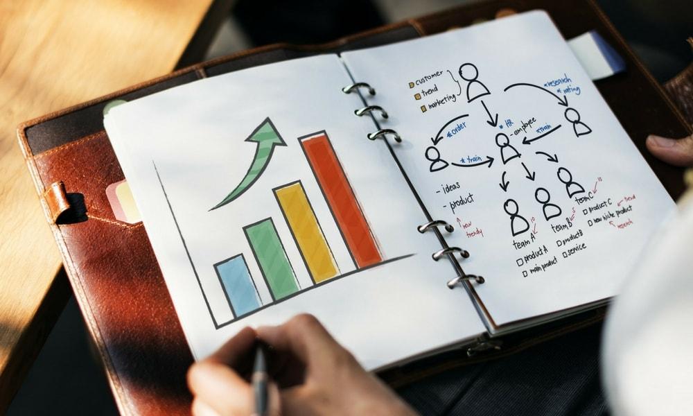 machinery-marketing-plan-orion-marketing